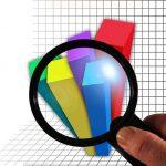 Six Sigma Root Cause Analysis